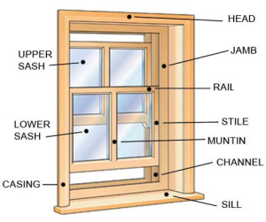 Diagram of double hung window.
